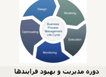 دوره مدیریت و بهبود فرایندها